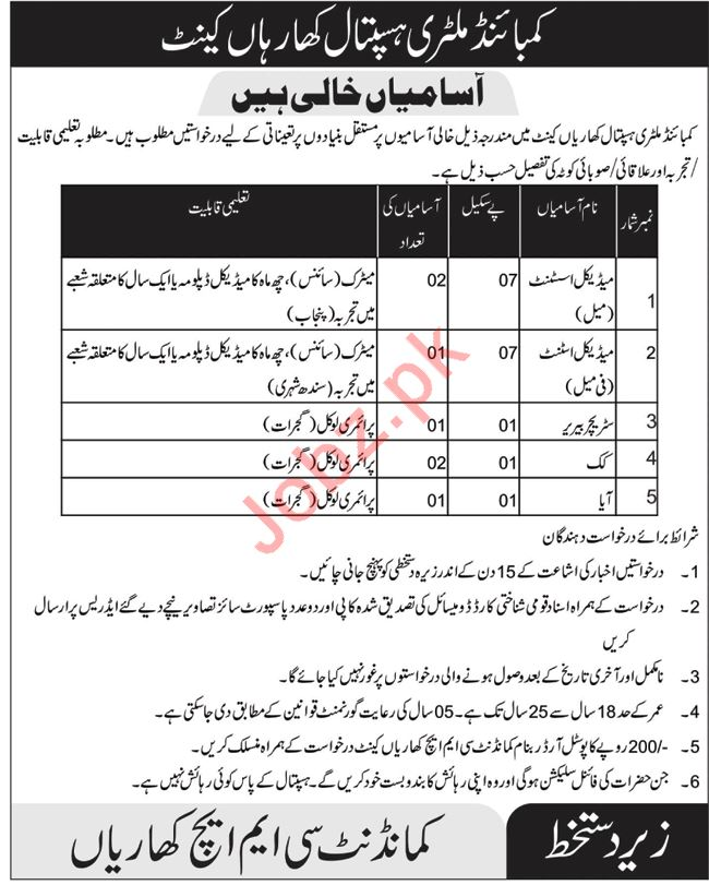CMH Kharian Cantt Jobs 2018 for Medical Assistant