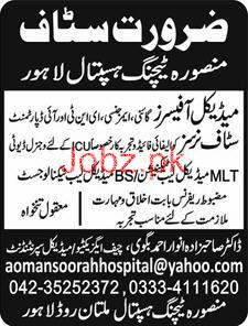 Mansoorah Teaching Hospital Medical Officers Jobs