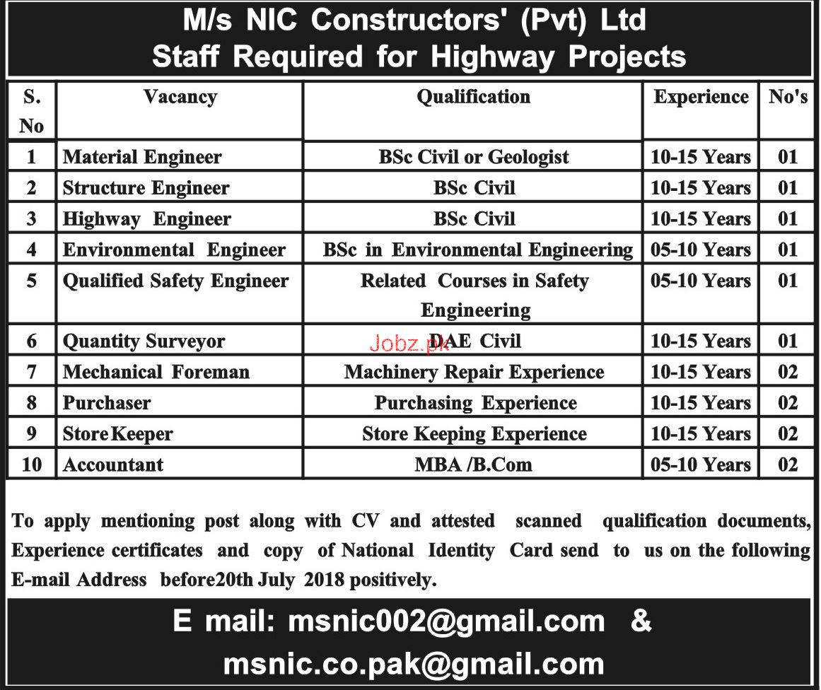 M/S NIC Constructors Pvt Ltd Jobs
