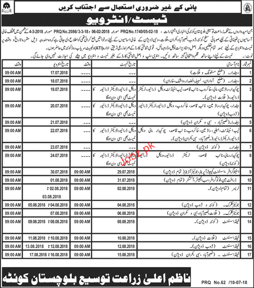 Agriculture  Department Balochsitan Quetta Jobs