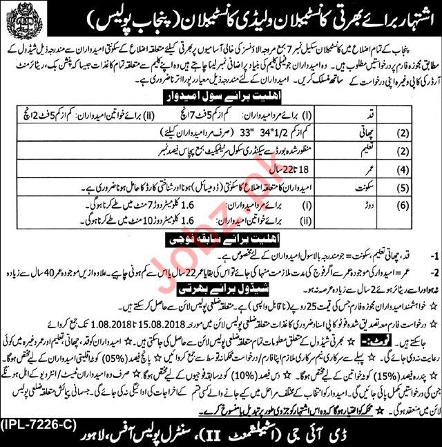 Punjab Police Jobs 2018 for Police Constables