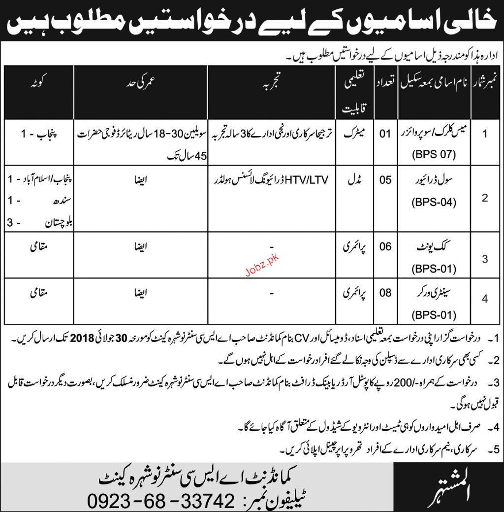 Pakistan Army SCO Center Nowshera  Jobs