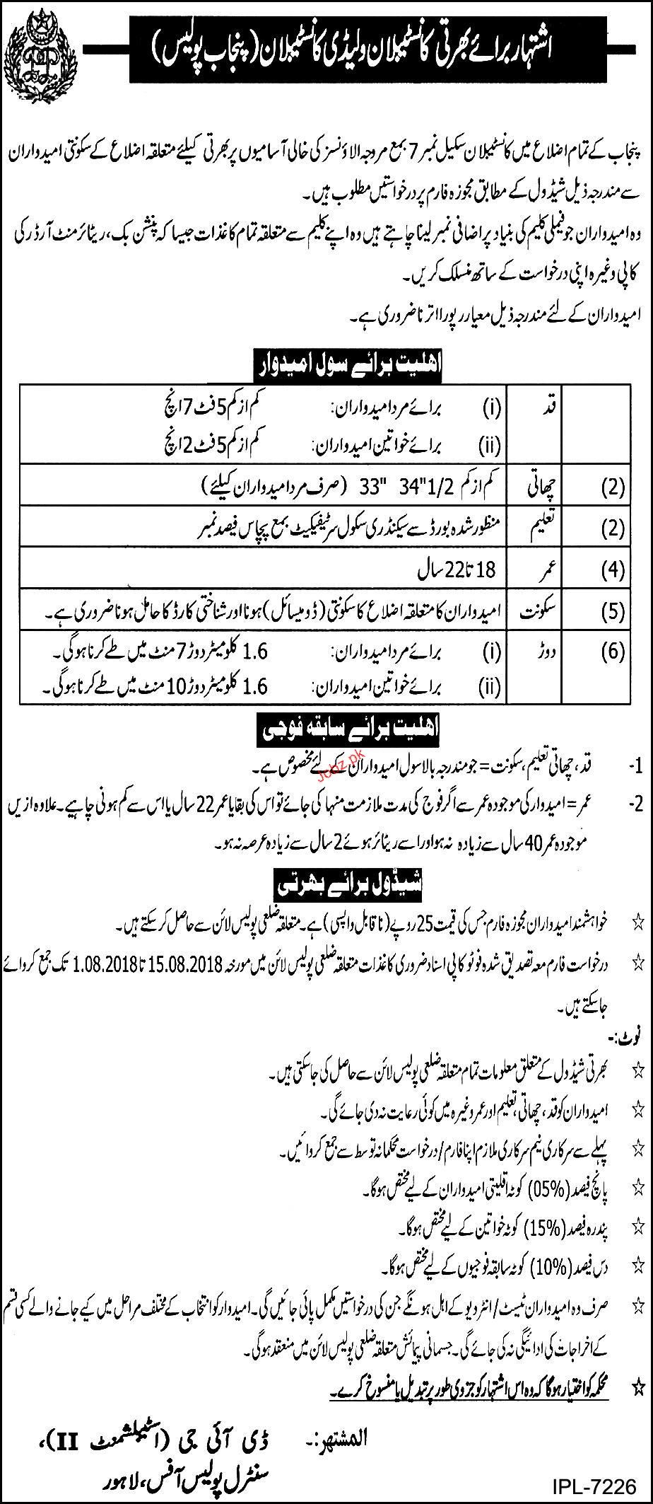 Recruitment of Police Constables in Punjab Police