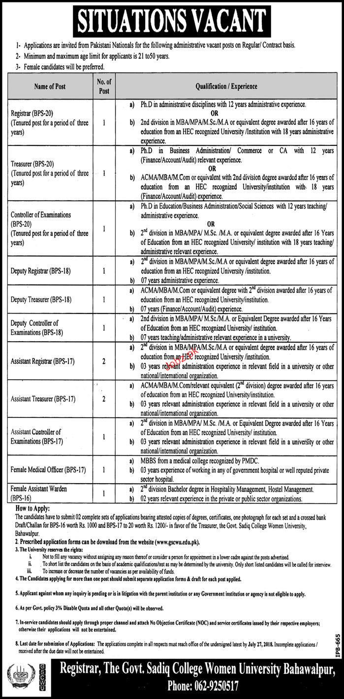 The Government Sadiq College Women University Jobs