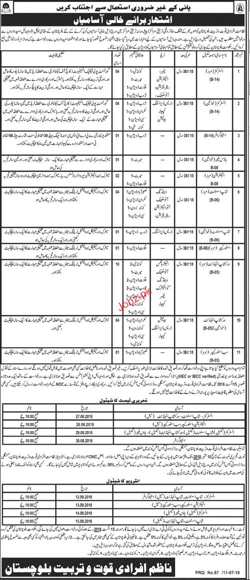 Manpower Department Turbat Balochistan Jobs