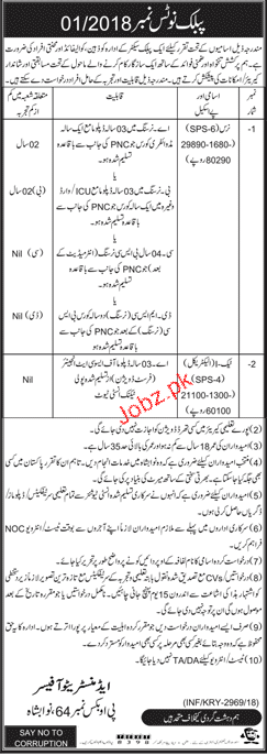 Public Sector Organization Medical Jobs