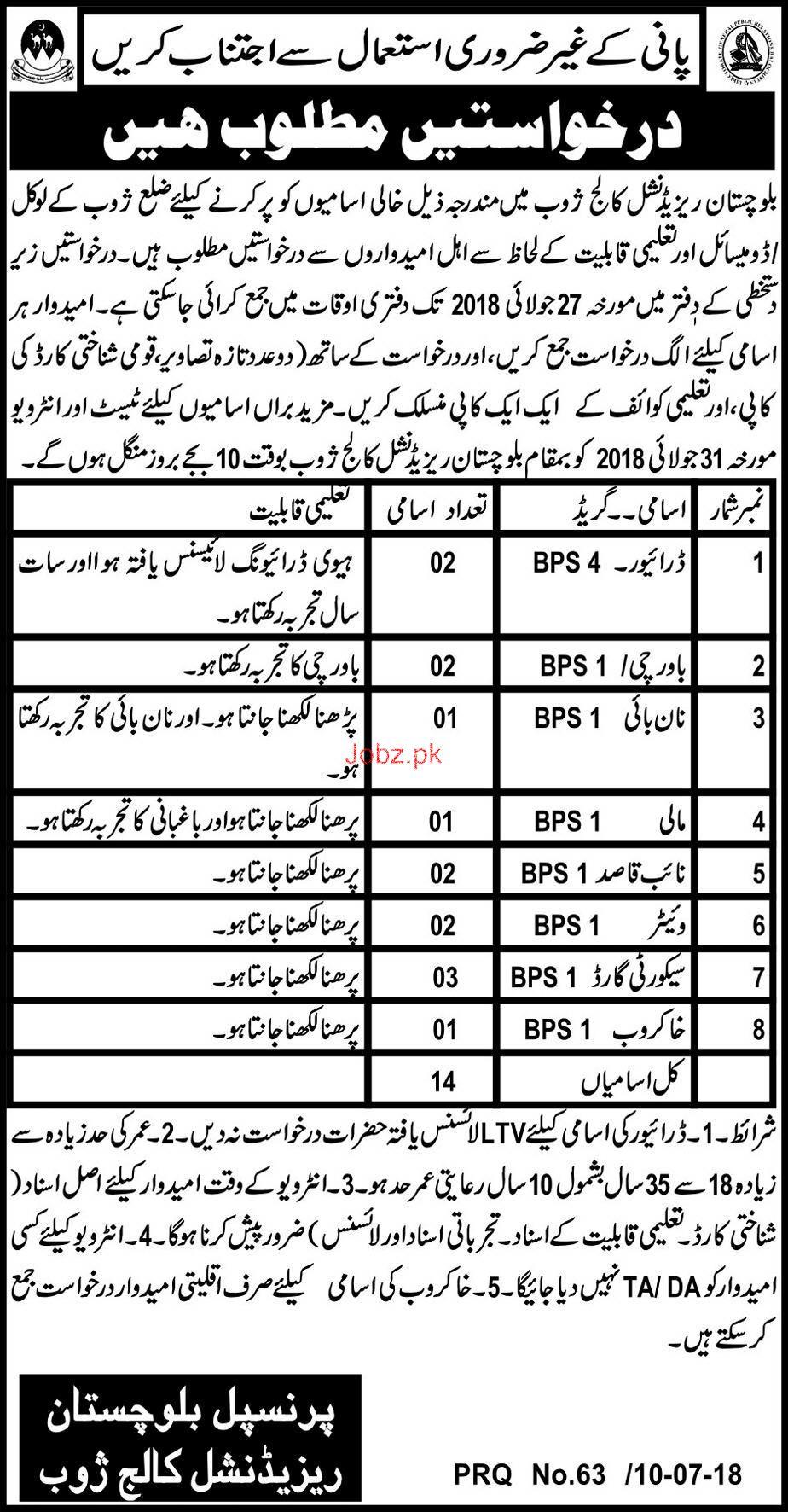 Balochistan Residential College Jobs