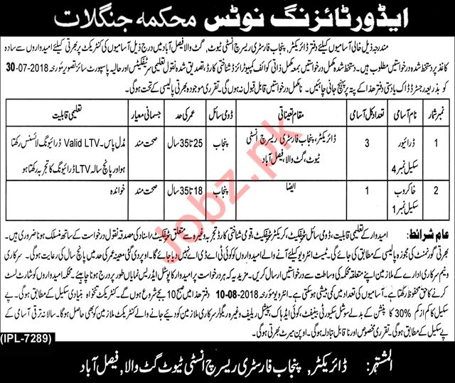 Punjab Forestry Research Institute Gatwala Faisalabad Jobs