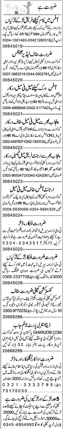 Staff Manager, Computer Operators, Office Boys Wanted