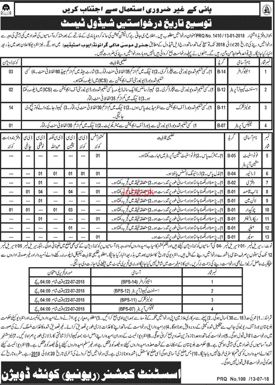 Revenue Division Quetta Assistant computer Operators Jobs