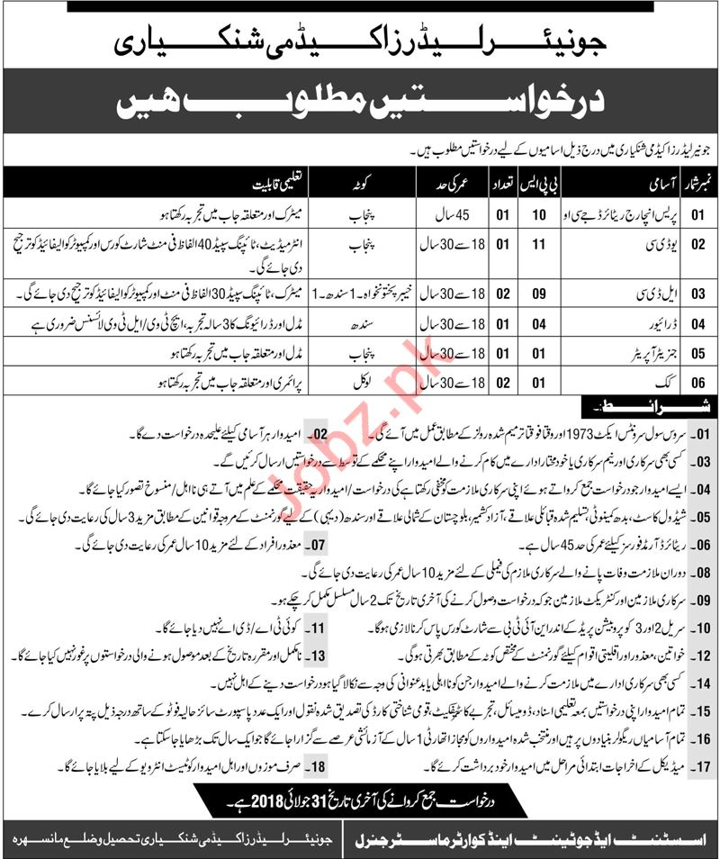 Junior Leaders Academy Shinkiari Jobs 2018 for Clerks