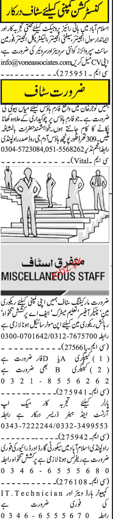 Civil Engineers, safety Engineers Job Opportunity