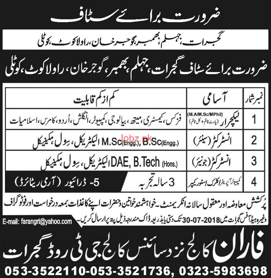 Faran College of Science College Lecturers Jobs