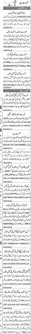 Data Entry Operators, Security Guards, Sales Officer  Wanted