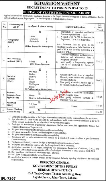 Bureau of Statistics Government of Punjab Lahore Jobs
