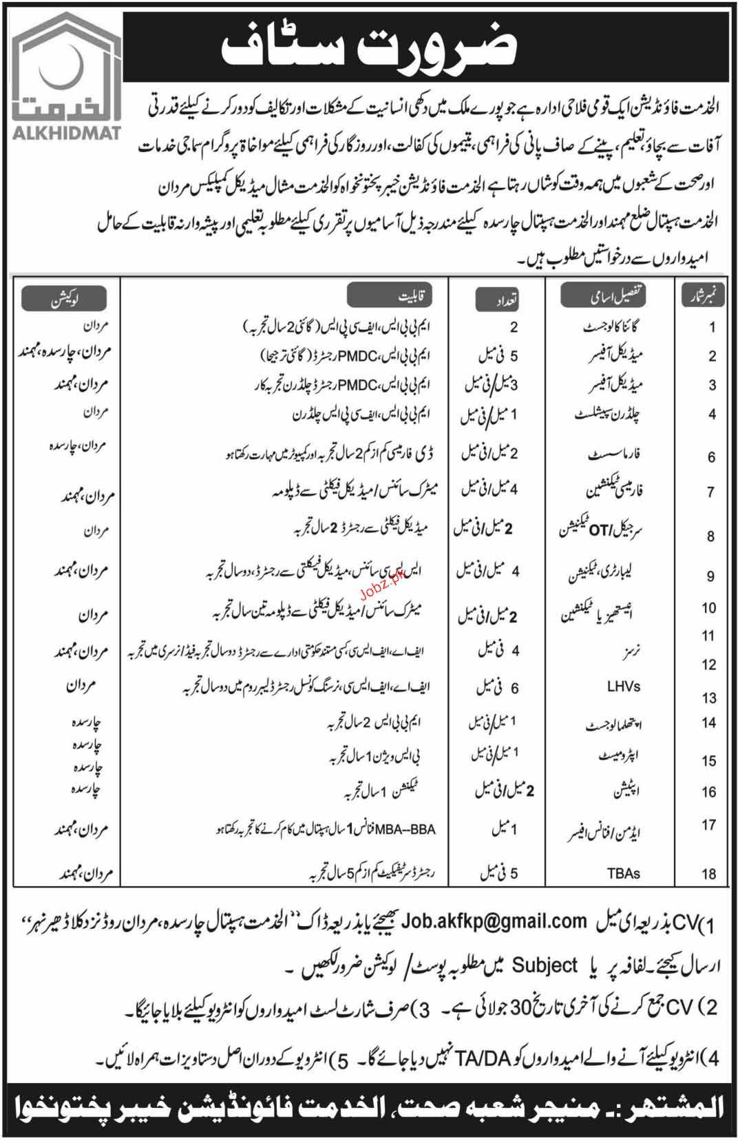 Al Khidmat Foundation Pakistan Jobs