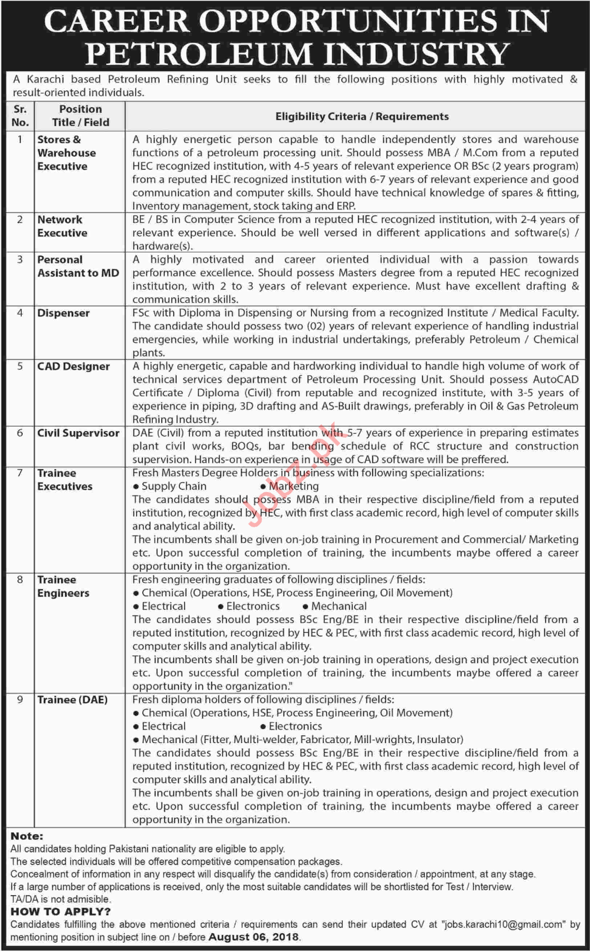 Job Opportunities in Petroleum Industries