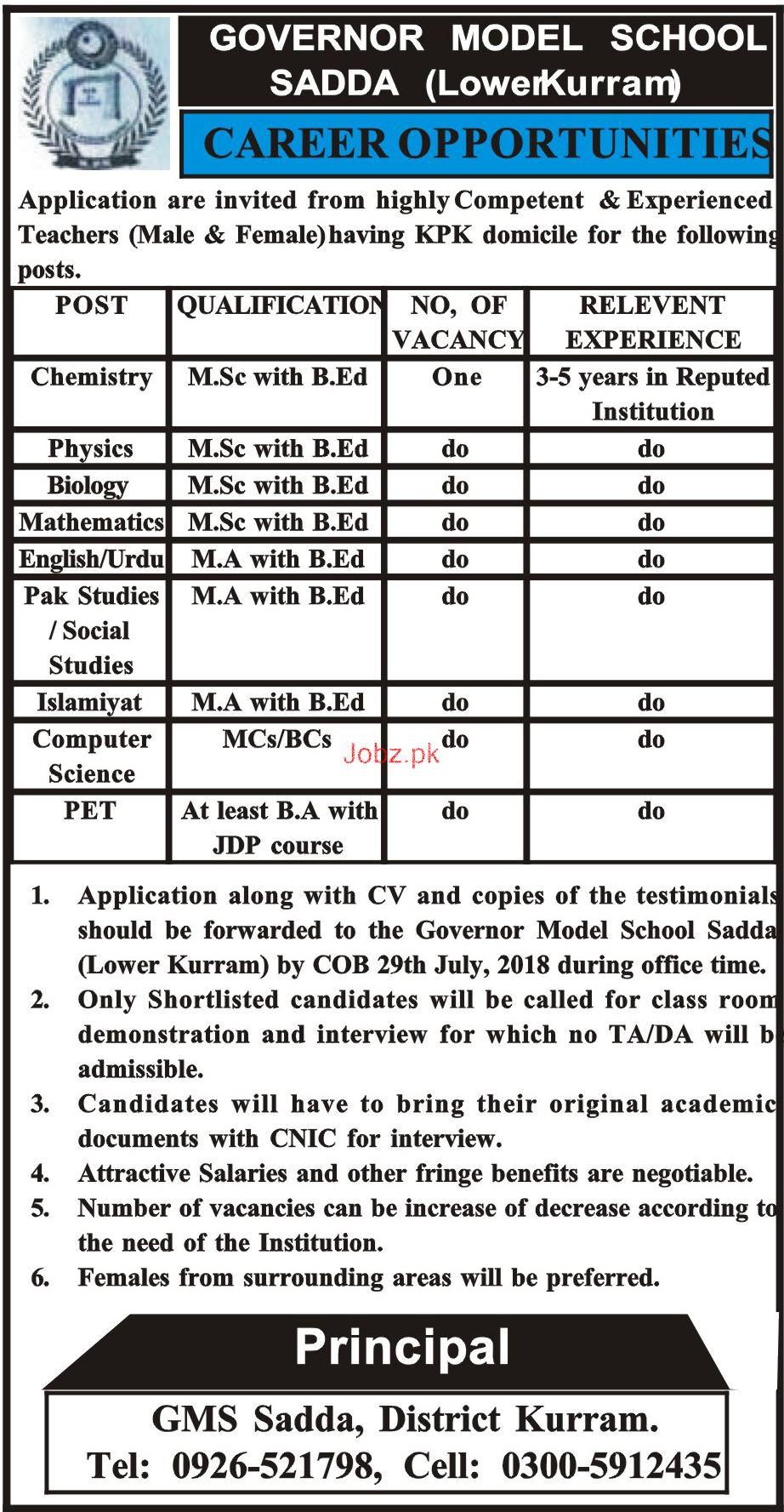 Governor Model School Sadda Lower Kurram Jobs