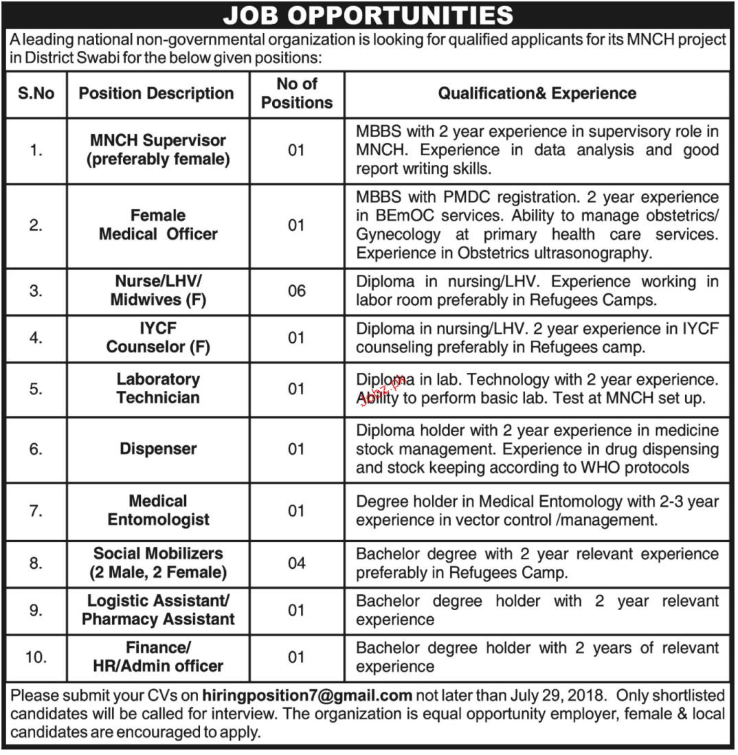MNCH Supervisors Job in A Leading Non Governmental org