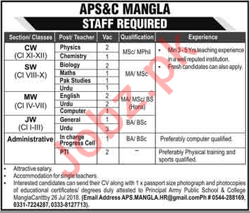 APS&C Mangla Teachers & PTI Jobs 2018