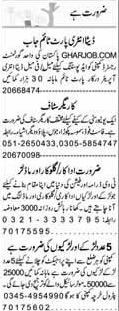 Data Entry Operators, Security Guards , Models,  Wanted