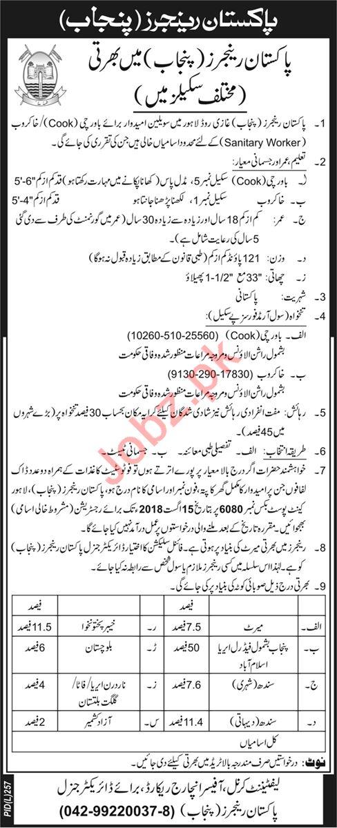 Pakistan Rangers Punjab Civilian Jobs 2018