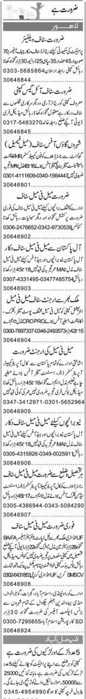 Security Guards, Telephone Operators  Job Opportunity