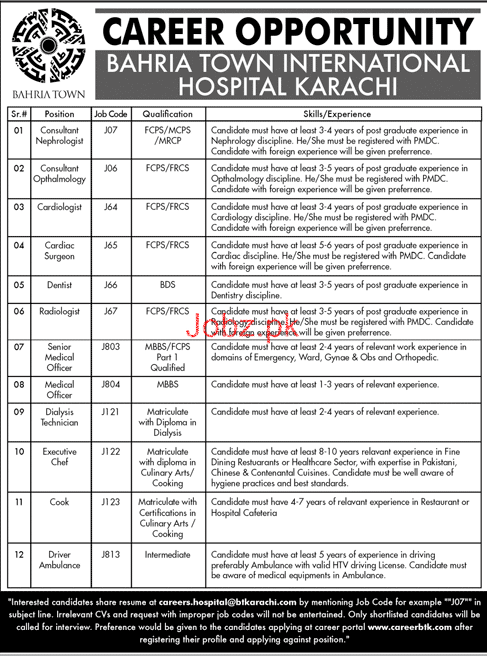 Bahria Town International Hospital Karachi Jobs