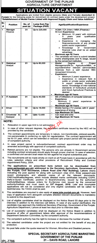 Government of the Punjab Agriculture Department Jobs 2018