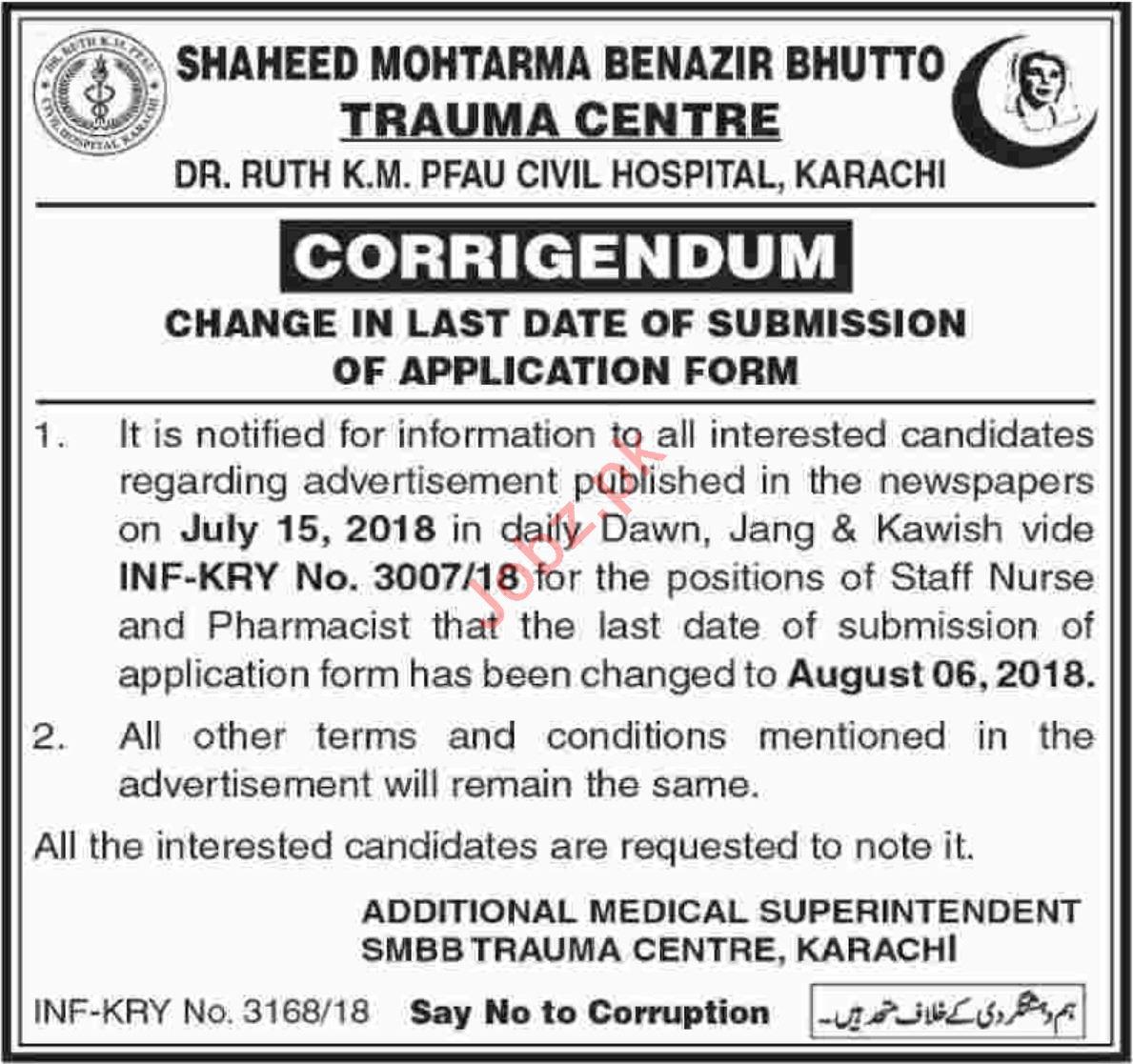 SMBB Trauma Centre Civil Hospital Karachi Jobs 2018