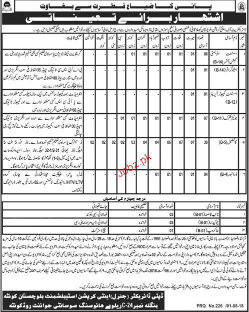 Directorate of Anti Corruption Balochistan Jobs