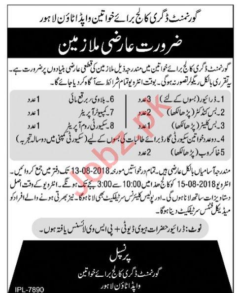 Govt Degree College For Women Wapda Town Lahore Jobs 2018