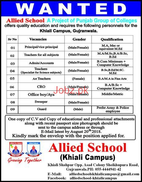 Allied School Khiali Campus Gujranwala Principal Jobs