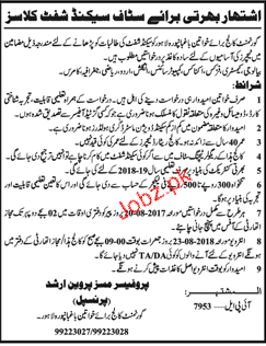 Government Degree College for Women Baghbanpura Jobs