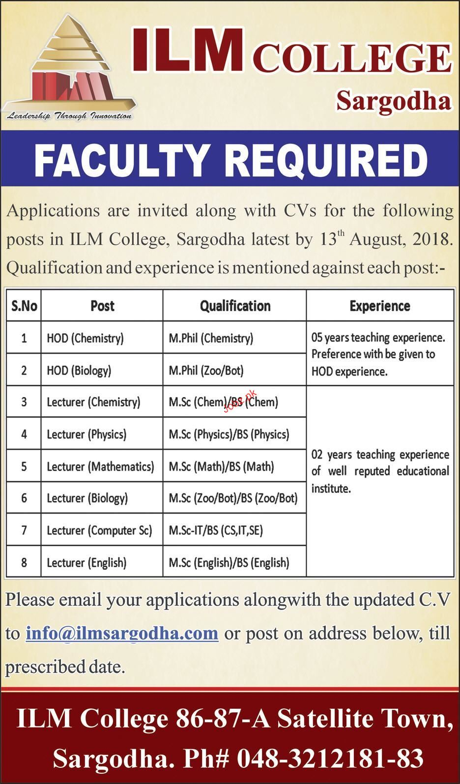 ILM College Sargodha Teaching Jobs