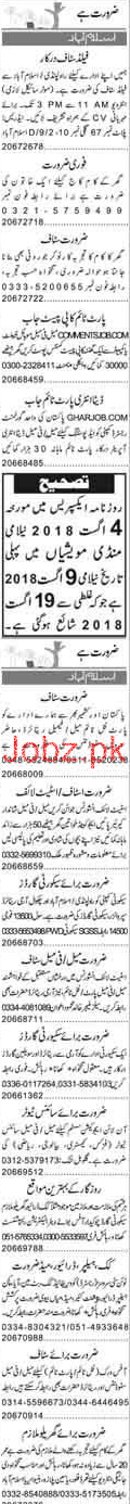 Data Entry Operators, Science Teachers Job Opportunity