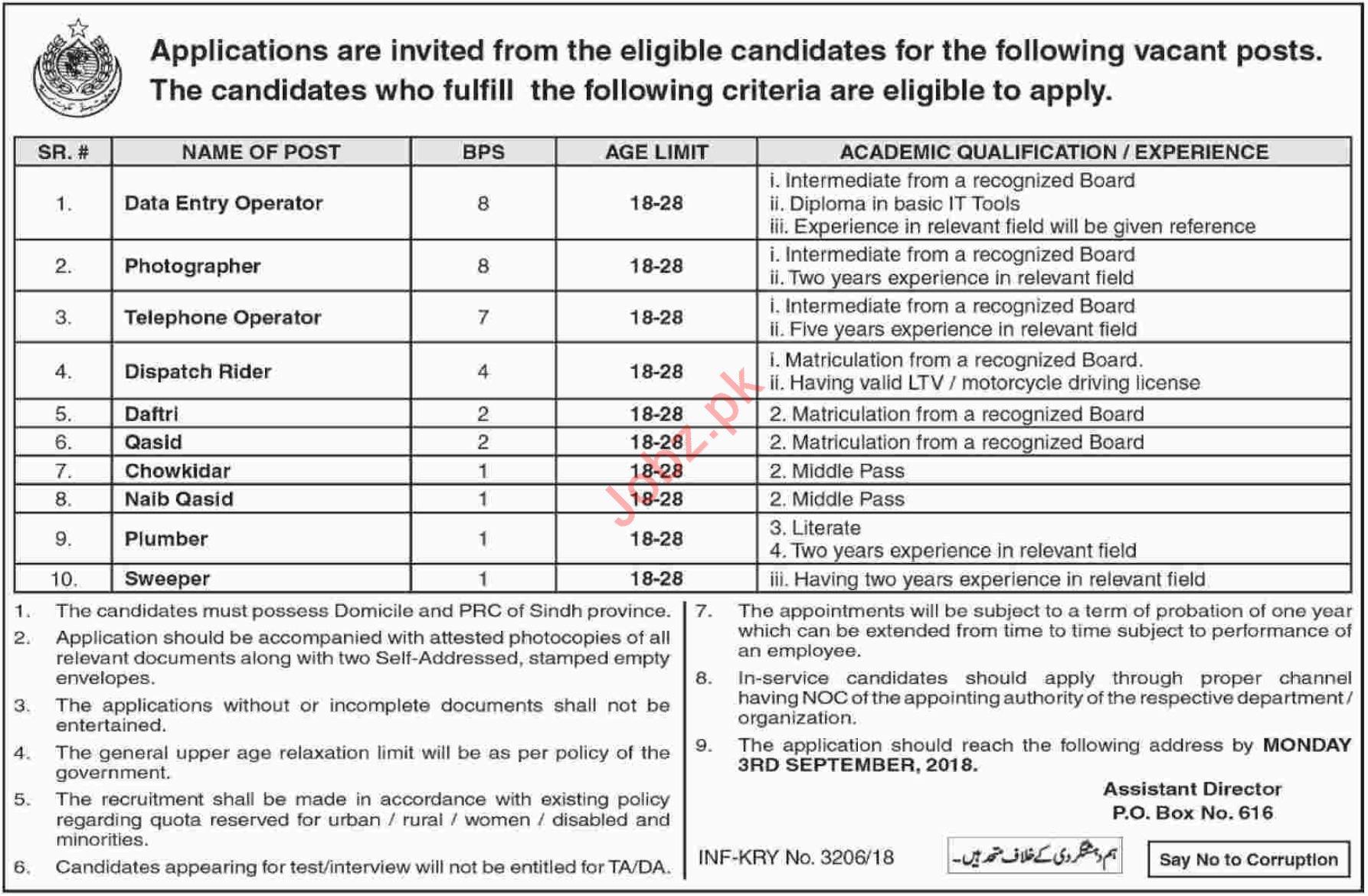 Data Entry, Photographer, Daftari, Chowkidar, Plumber Jobs