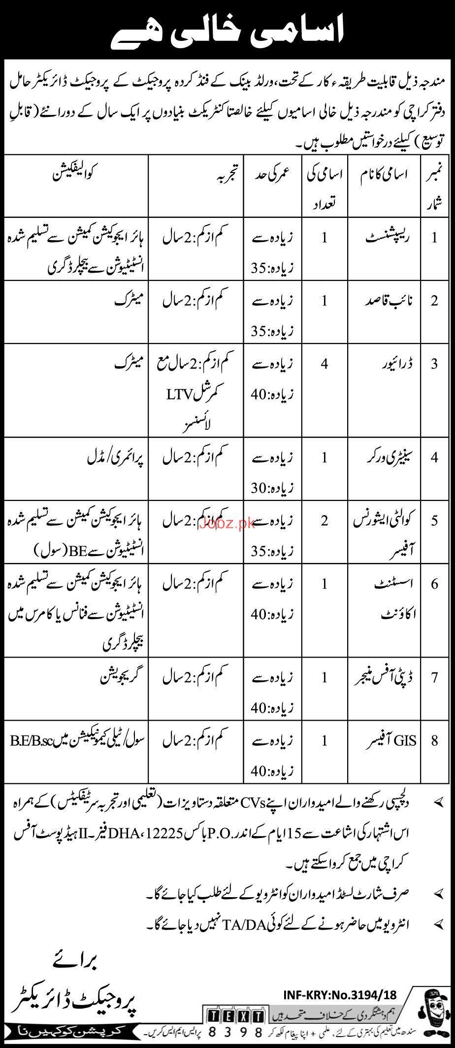 Male / Female Receptionists, Naib Qasid Job Opportunity 2019 Job