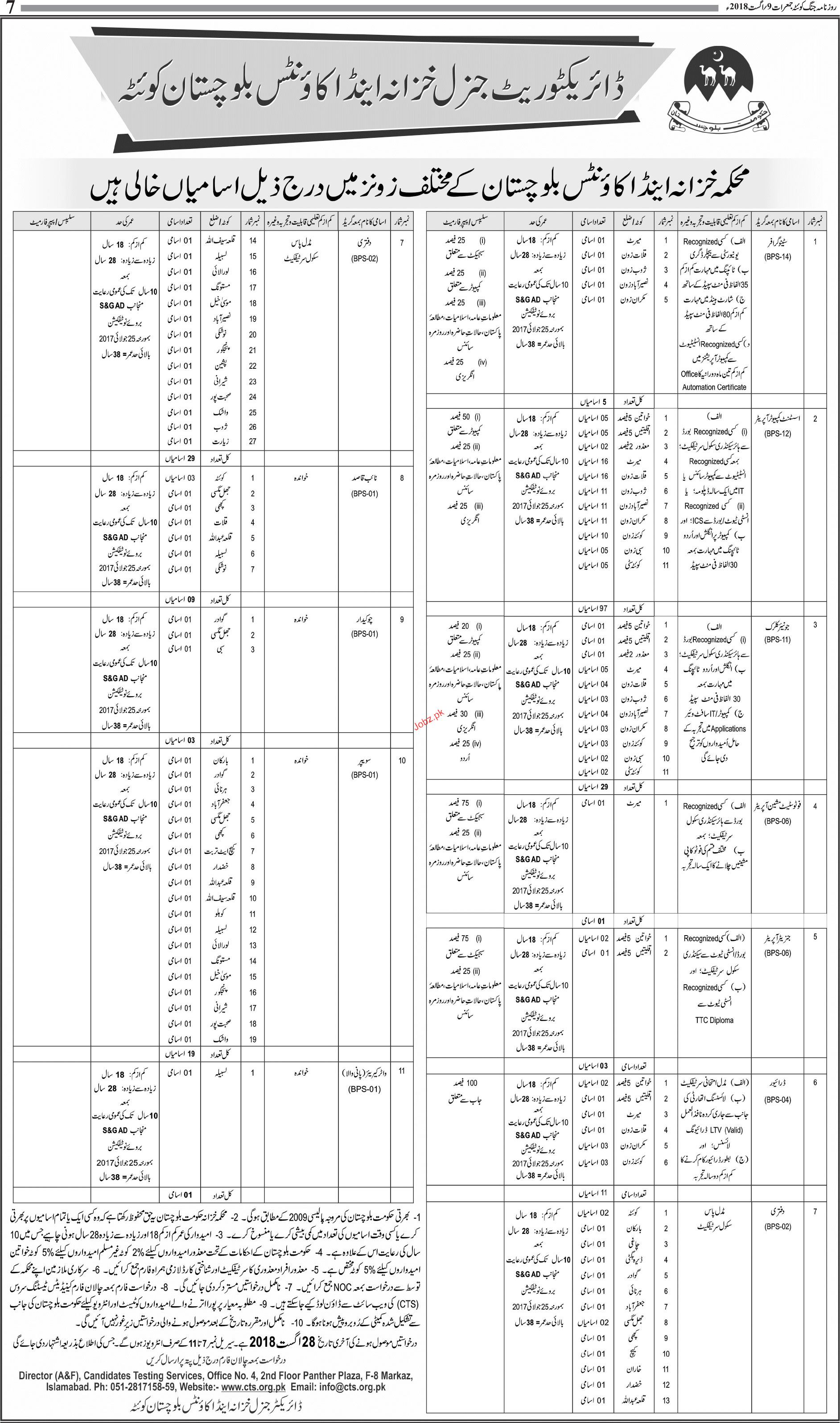 Directorate General Finance Finance and Accounts Jobs