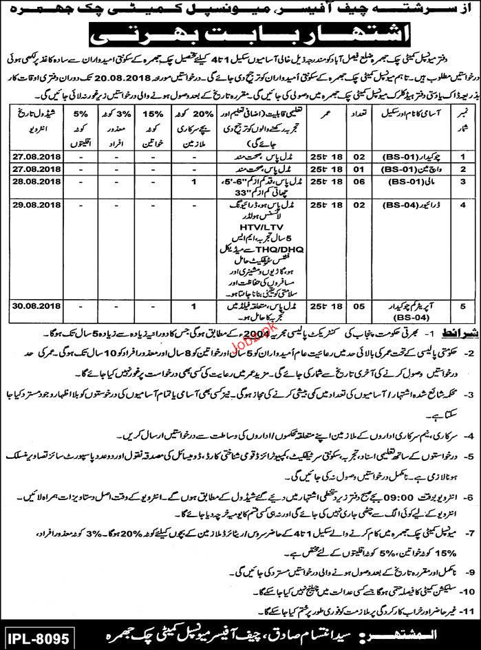Municipal Committee Chak Jhumra Jobs