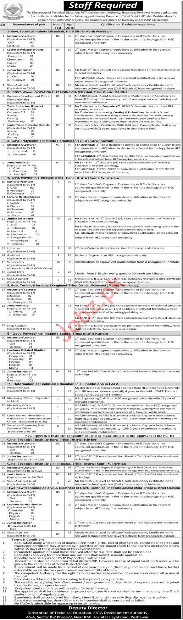 The Directorate of Technical Education DTE FATA Jobs 2018