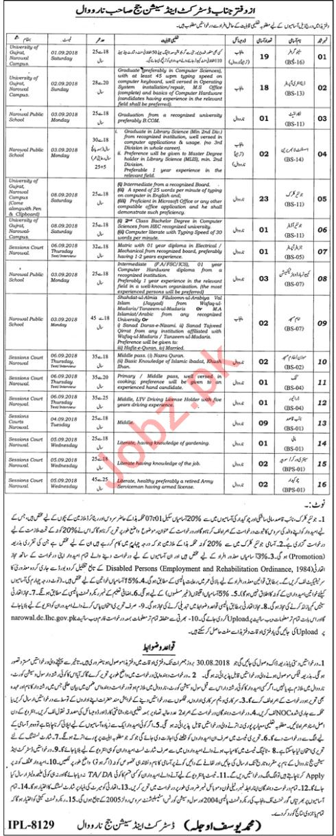 District & Session Court Narowal Jobs 2018 for Clerks