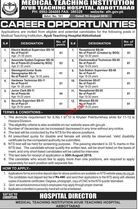 Ayub Teaching Hospital Medical Teaching Hospital Jobs Open