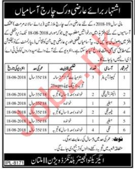 Executive Engineer Buildings Divisions Multan Jobs 2018