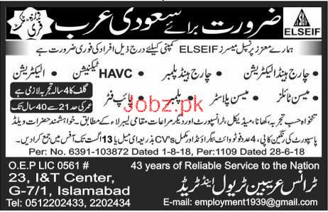 Charge Hand Electricians, HVAC Technicians Wanted