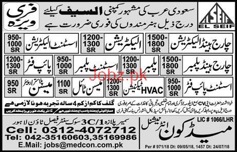 Charge Hand Electricians, Assistant Electricians Wanted