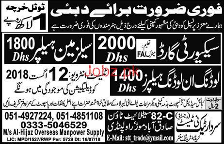 Security Guards, Salesmen Helpers Job Opportunity