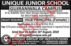 Unique Group of Institutions UGI Jobs