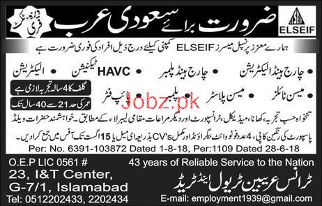 Charge Hand Electricians, Charge Hand Plumbers Wanted