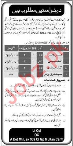 Mess Waiter, Cook Mess, Cook Unit, Sanitary Worker Jobs 2018